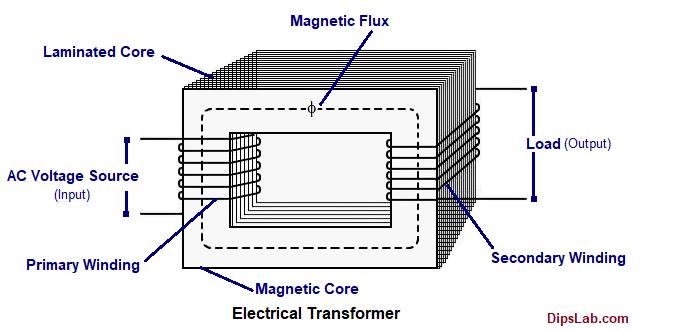 circuit diagram of transformer