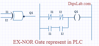 [SCHEMATICS_4JK]  Logic Gates using PLC Programming [Explained with Ladder Diagram] | Ladder Logic Diagram Nand Gate |  | DipsLab.com