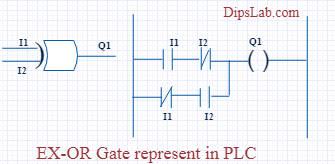 [SCHEMATICS_4US]  Logic Gates using PLC Programming [Explained with Ladder Diagram] | Ladder Logic Diagram Nand Gate |  | DipsLab.com