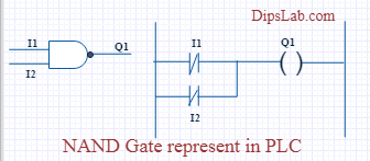 [DIAGRAM_38IU]  Logic Gates using PLC Programming [Explained with Ladder Diagram] | Ladder Logic Diagram Nand Gate |  | DipsLab.com
