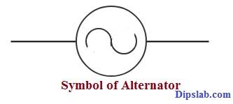 Symbol of Alternator