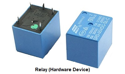 Hardware electro-mechanical Relay