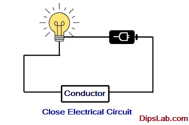 Conductor close circuit