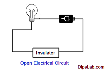 Insulator Open Circuit