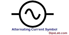 Alternating current (AC) symbol