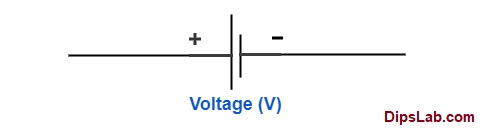 Voltage from cell