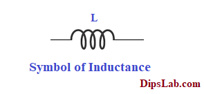 Symbol of Inductance