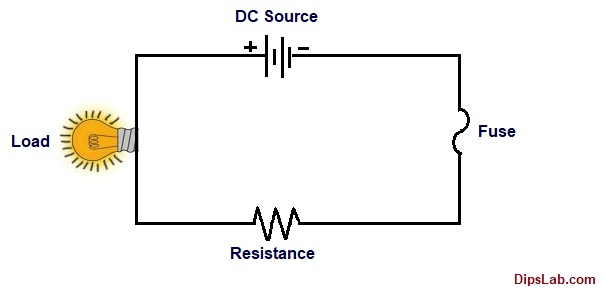 Circuit diagram of fuse