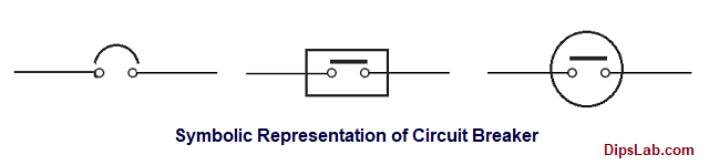 Symbolic Representation of Circuit Breaker