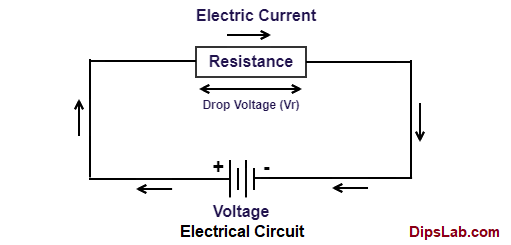 Electric Circuit with resistance (R)