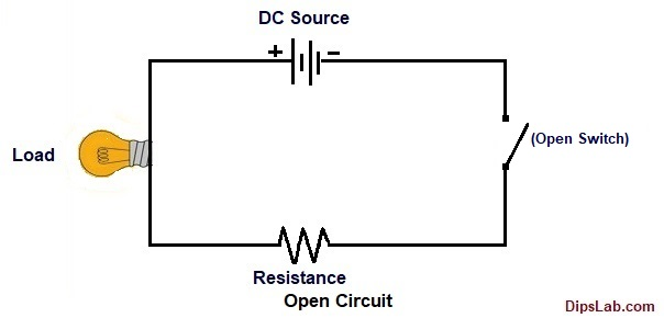 electric Open circuit