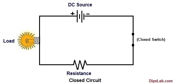 electric-closed-circuit