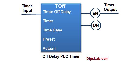 off delay PLC timer