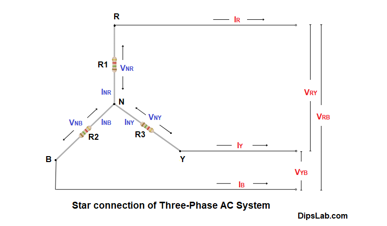 Star connection of three phase ac system