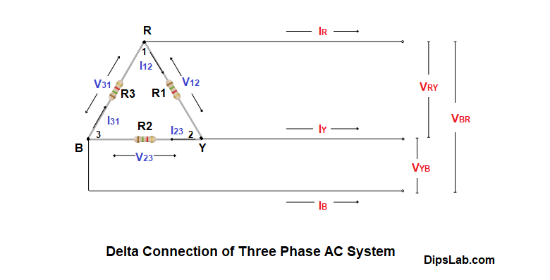 Delta connection of three phase ac system