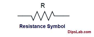 Как рассчитать сопротивление резистора с помощью цветового кода