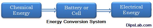 battery block diagram