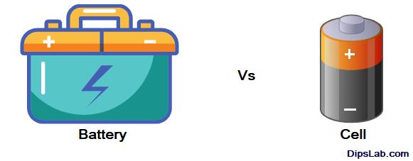 cell vs battery