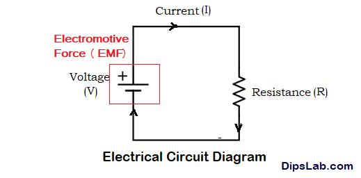 electromotive-force-emf-circuit-diagram
