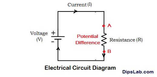 potential-difference-circuit-diagram